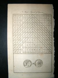 A Magic Square of Square's 1768 Antique Print